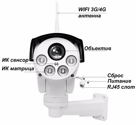 Уличная поворотная Wi-Fi IP камера c 5х zoom Millenium Street PTZ Wi-Fi