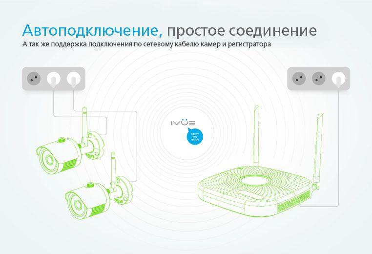 Беспроводной цифровой Wi-Fi IP комплект видеонаблюдения IVUE-W5004