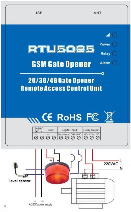 GSM-контроллер управления воротами и шлагбаумом RTU5025
