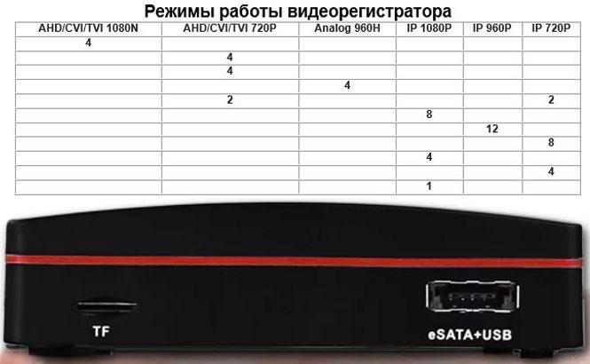 Аналоговый гибридный мини видеорегистратор Proline PR-X2004AK