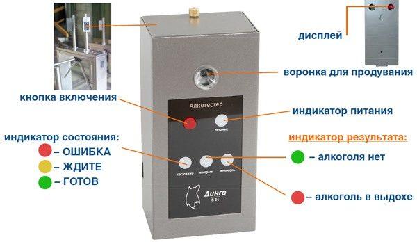 Стационарный алкотестер для проходной Динго В-01