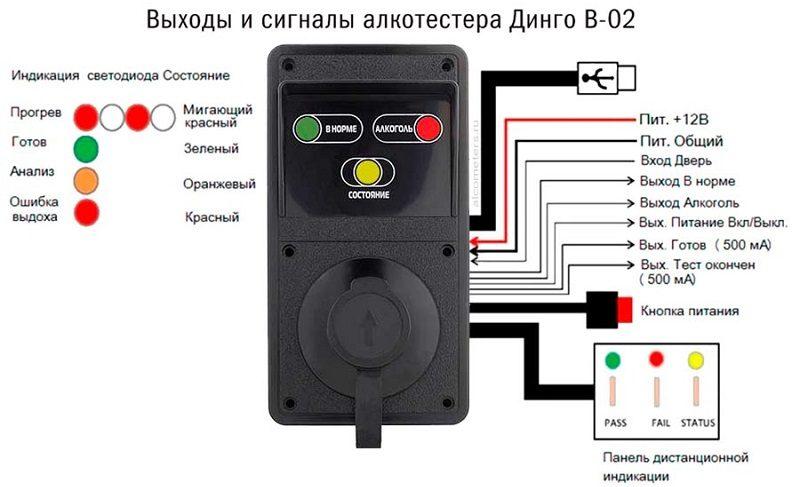 Стационарный алкотестер для проходной Динго В-02