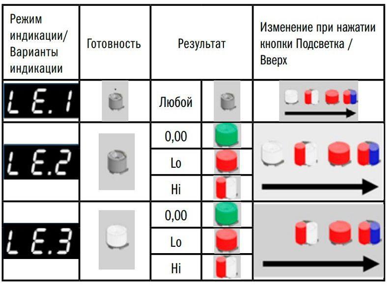 Алкотестер электрохимический Динго iblow 10