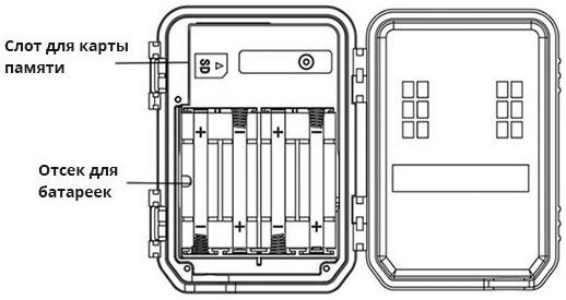 Фотоловушка для охоты записью по датчику движения Boly Guard SG520 24MP