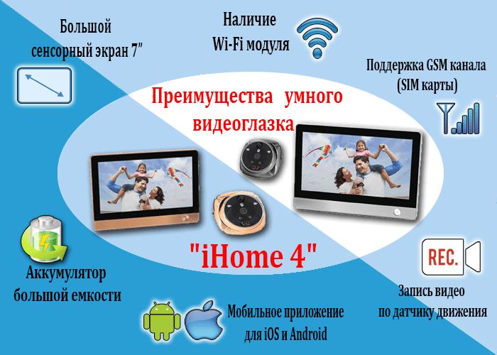 Функциональные особенности видеоглазка iHome 4 с поддержкой GSM/Wi-Fi