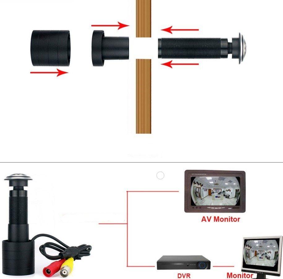 Цветной аналоговый проводной видеоглазок MiCam SMT800 (108S)