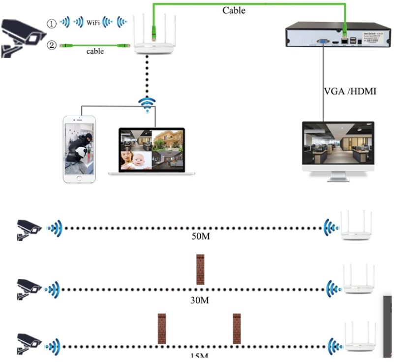 Купольная поворотная WiFi IP камера 2Mp с 4x zoom и звуком MiCam IP4-4X Audio