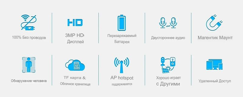 Беспроводная автономная wifi ip камера 3Mp с микрофоном и динамиком MiCam Smart 3031
