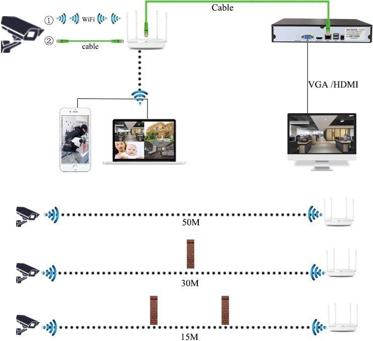 Внутренняя поворотная IP Wi-Fi 1080p камера с записью на карту памяти Millenium 225W