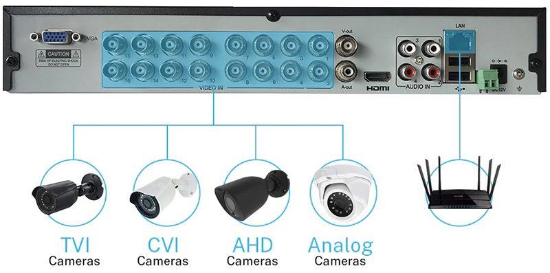 Проводной UltraHD AHD комплект видеонаблюдения на 16 камер MiCam MVL 5016A