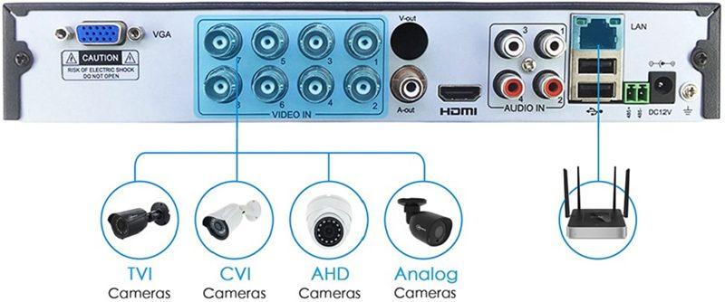 Проводной 8Mp AHD комплект 4K видеонаблюдения на 4 или 8 камер MiCam MVL 8048A