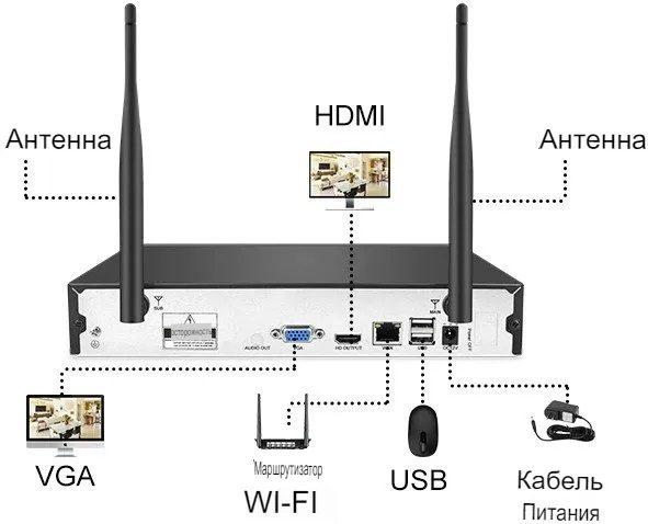 Цифровой купольный Wi-Fi IP комплект видеонаблюдения со звуком Techcam Dome 4ch audio