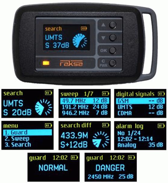 Индикатор поля с частотомером и панорамным поиском Raksa-iDet
